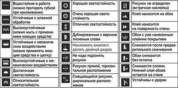 значки с характеристиками